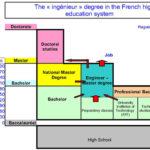 jpg/FrenchStudySystem.jpg